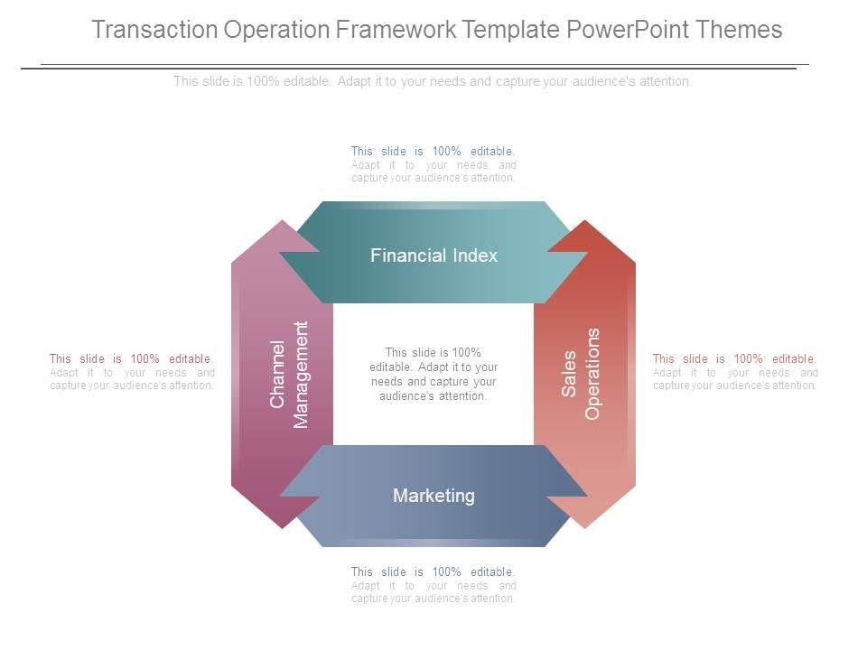 transaction operation framework template powerpoint themes, Modern powerpoint