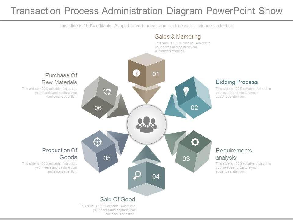 Transaction Process Administration Diagram Powerpoint Show