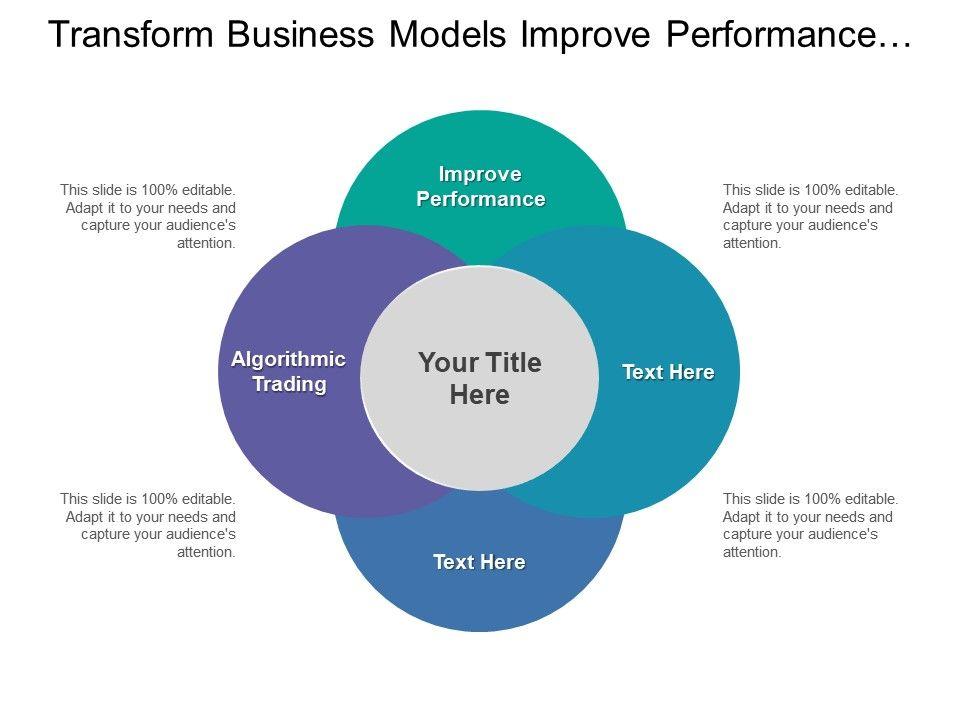 Transform Business Models Improve Performance Algorithmic Trading