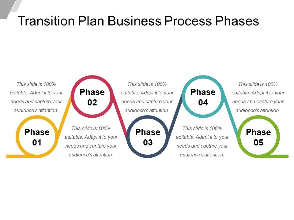 transition plan business process phases powerpoint guide. Black Bedroom Furniture Sets. Home Design Ideas