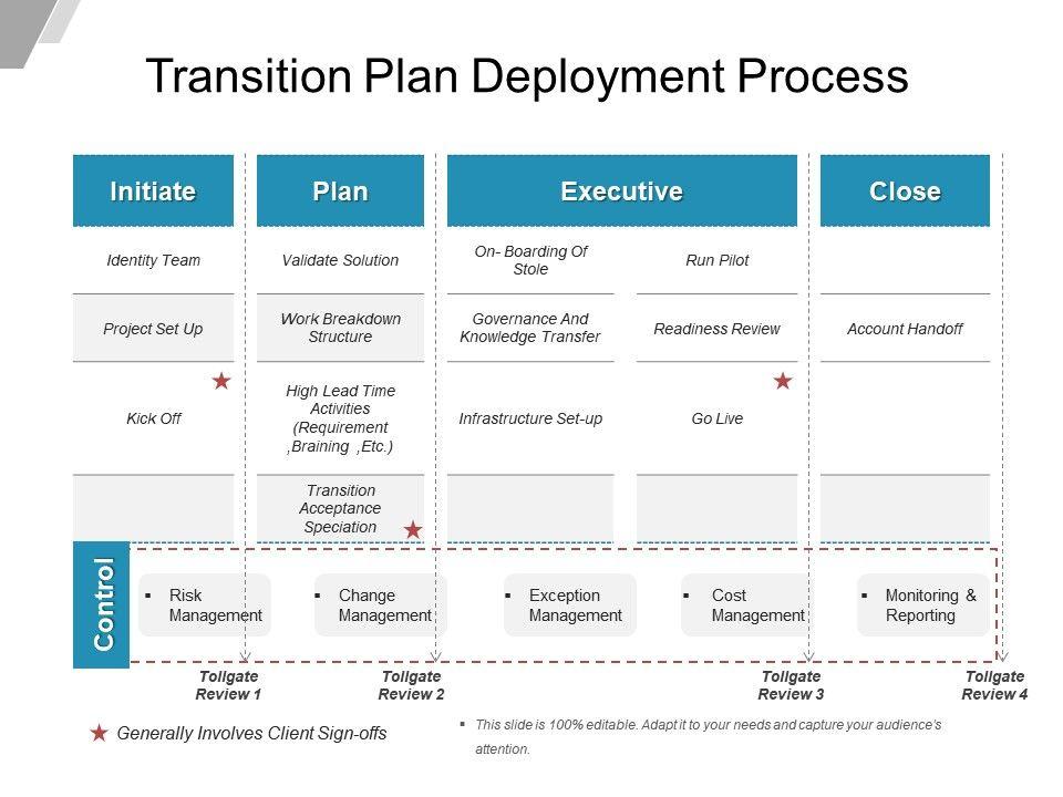 transition plan deployment process powerpoint presentation. Black Bedroom Furniture Sets. Home Design Ideas