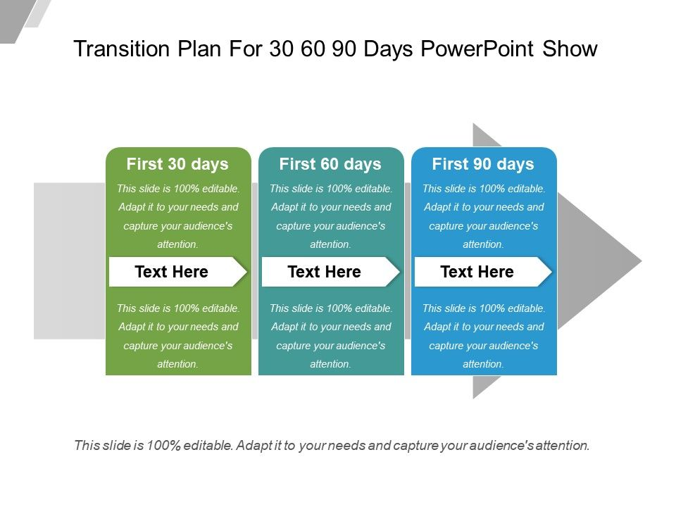 first 100 days plan template - transition plan for 30 60 90 days powerpoint show