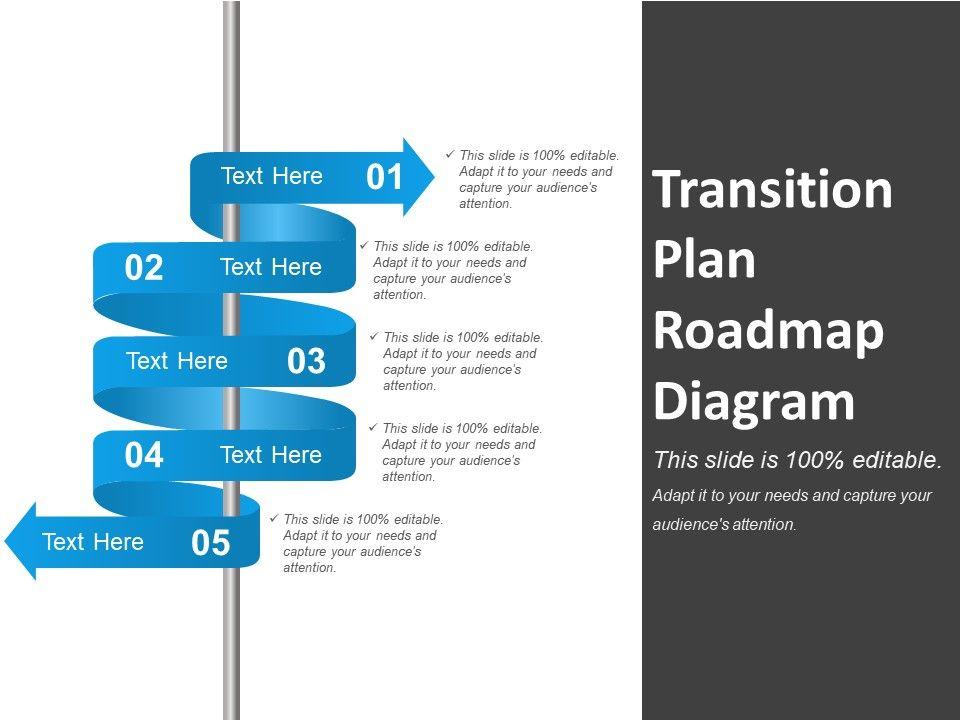 roadmap diagram