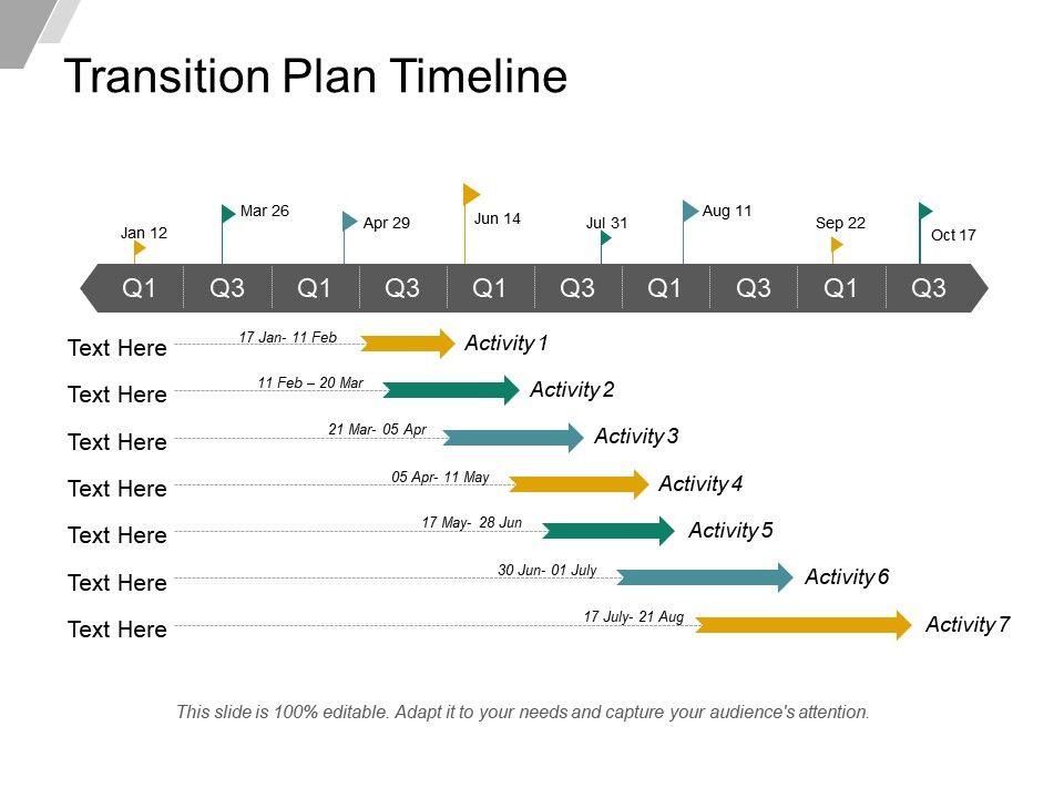 transition plan timeline powerpoint slide background image. Black Bedroom Furniture Sets. Home Design Ideas