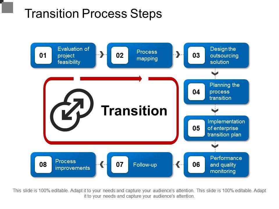 transition process steps powerpoint presentation. Black Bedroom Furniture Sets. Home Design Ideas