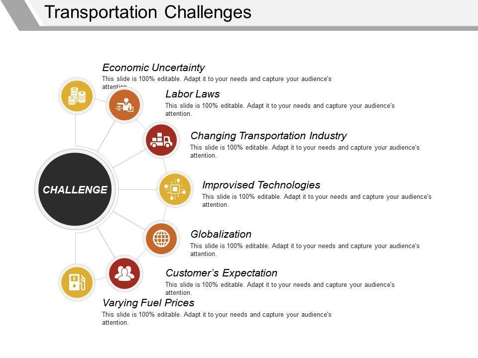 transportation_challenges_ppt_presentation_examples_Slide01