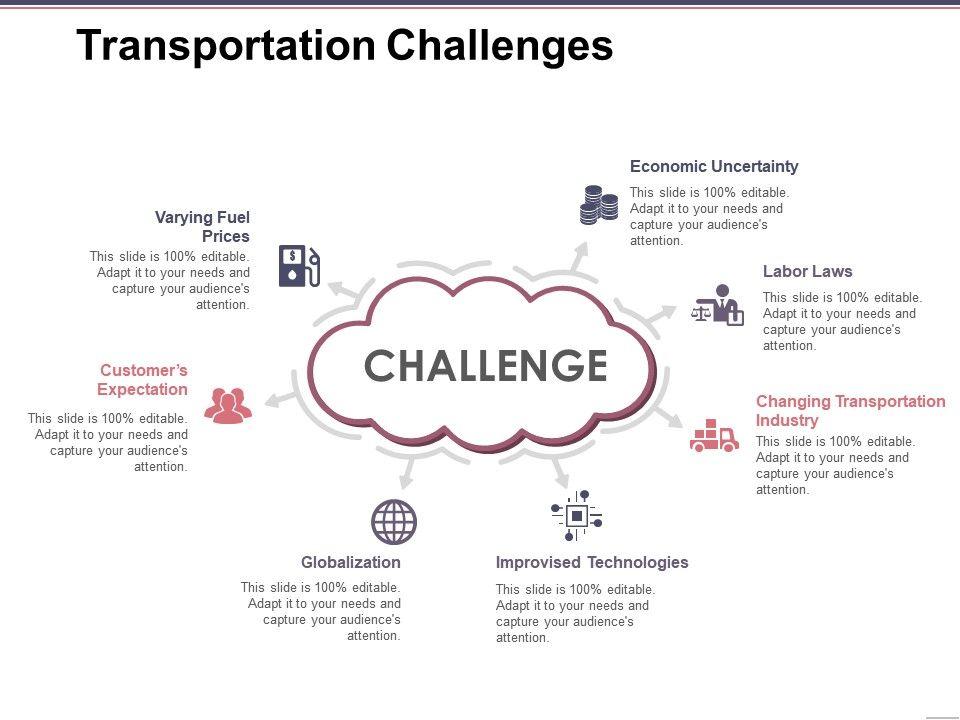 Transportation Challenges Presentation Powerpoint Templates