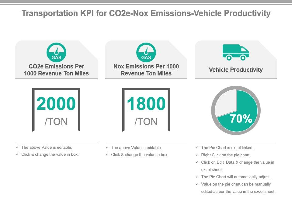 transportation_kpi_for_co2e_nox_emissions_vehicle_productivity_powerpoint_slide_Slide01