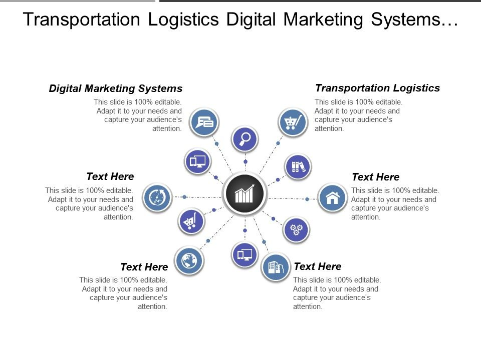 Transportation Logistics Digital Marketing Systems Company