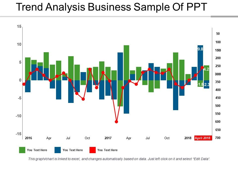 Trend Analysis Business Sample Of Ppt  Ppt Images Gallery