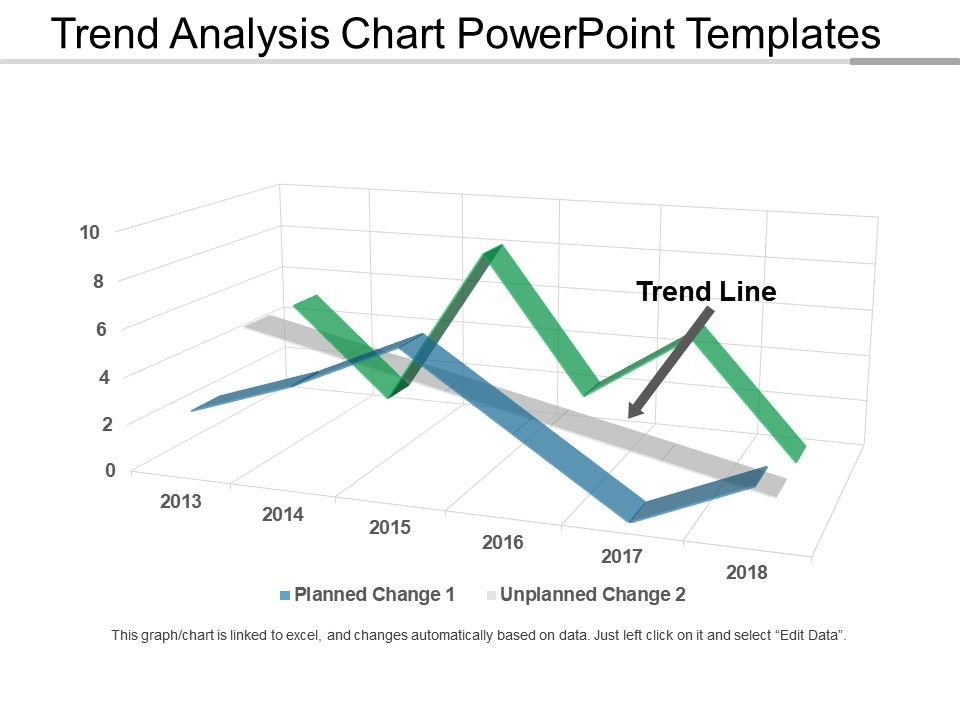 Trend Analysis Chart Powerpoint Templates Powerpoint Templates Download Ppt Background Template Graphics Presentation