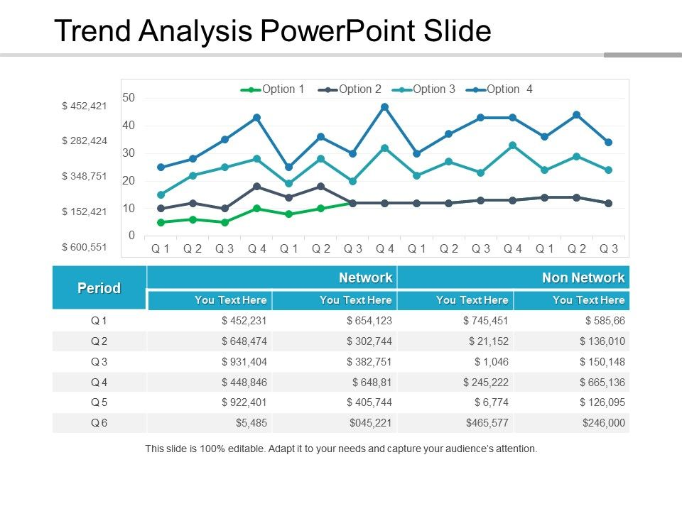Trend Analysis Powerpoint Slide  Template Presentation  Sample Of