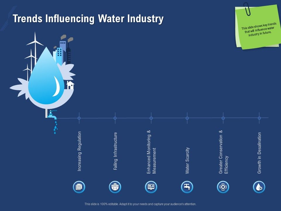 Trends Influencing Water Industry Scarcity Ppt Powerpoint Presentation Topics
