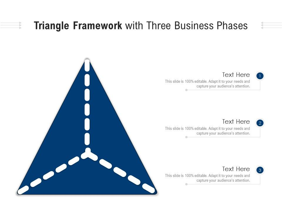 Triangle Framework With Three Business Phases
