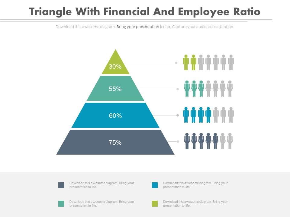 Triangle with financial and employee ratio analysis powerpoint trianglewithfinancialandemployeeratioanalysispowerpointslidesslide01 trianglewithfinancialandemployeeratioanalysispowerpointslidesslide02 ccuart Image collections