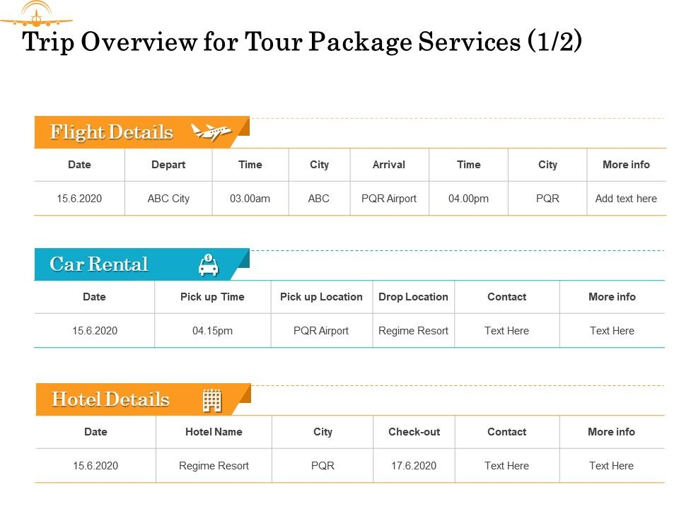 Trip Overview For Tour Package Services Details Ppt Powerpoint Presentation Gallery