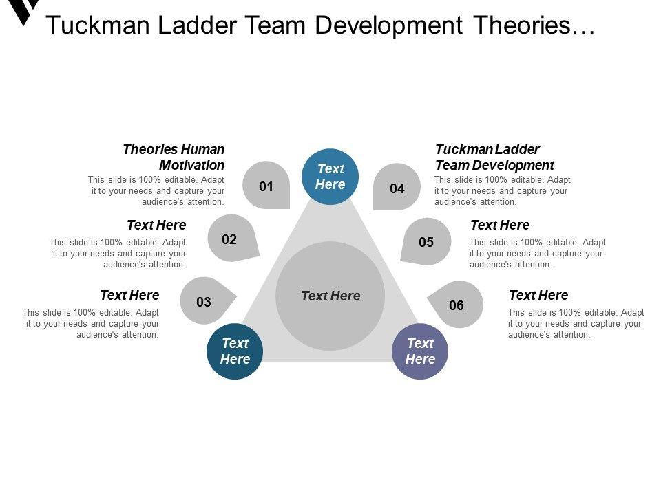 tuckman_ladder_team_development_theories_human_motivation_communication_skills_cpb_Slide01