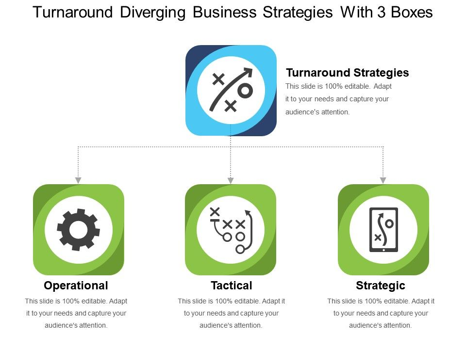 turnaround_diverging_business_strategies_with_3_boxes_Slide01