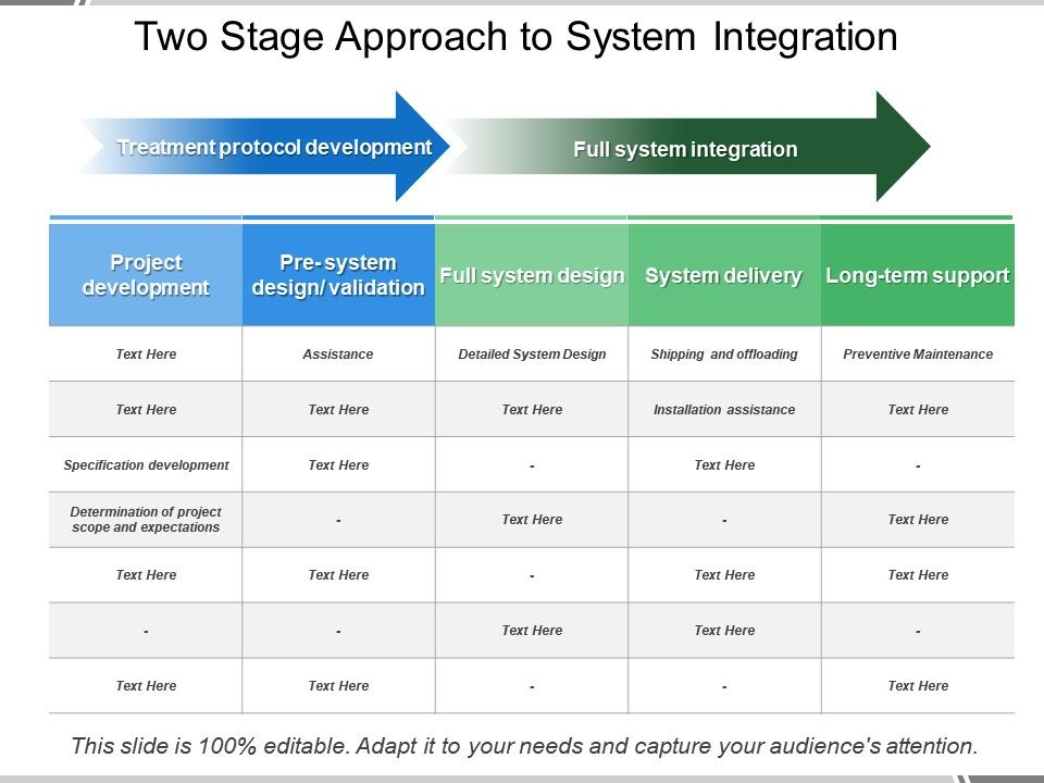 Two Stage Approach To System Integration   PowerPoint Presentation