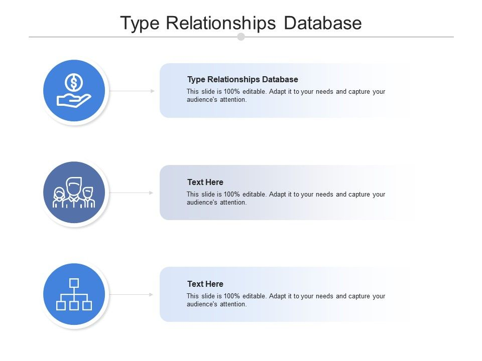 Type Relationships Database Ppt Powerpoint Presentation Pictures Example Topics Cpb