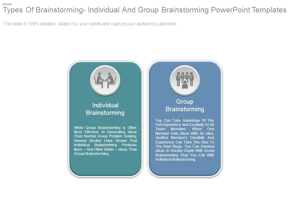 Types Of Brainstorming Individual And Group Brainstorming Powerpoint