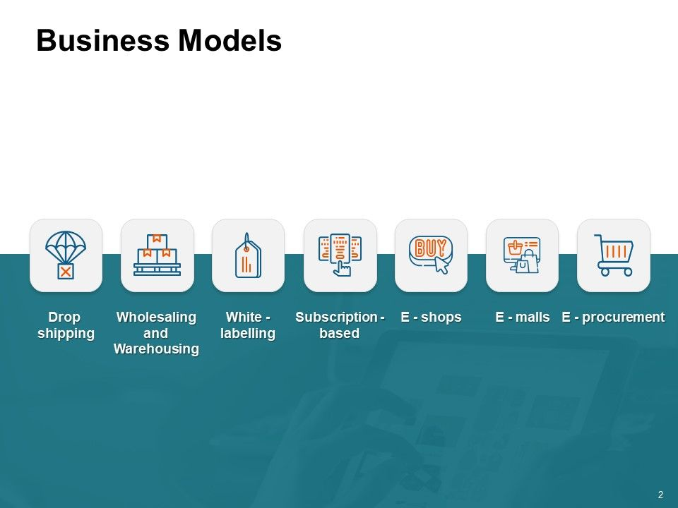 Types Of Ecommerce Model Powerpoint Presentation Slides