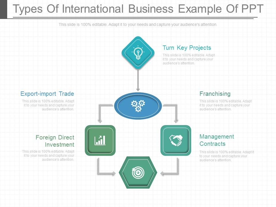 types of international business example of ppt powerpoint