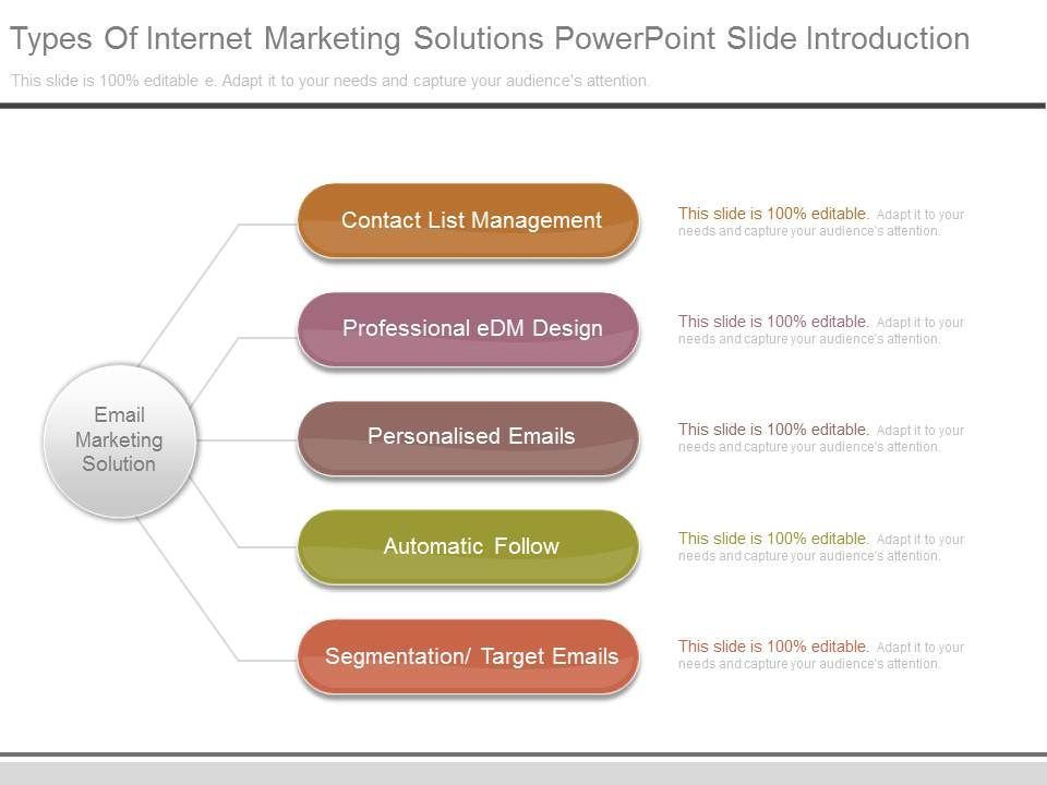 an introduction to the various types of advertising and marketing in the media Before you start planning an effective digital marketing strategy, you need to understand the different channels in digital marketing identifying what channels work best for your business and working on them will help you propel your business forward.