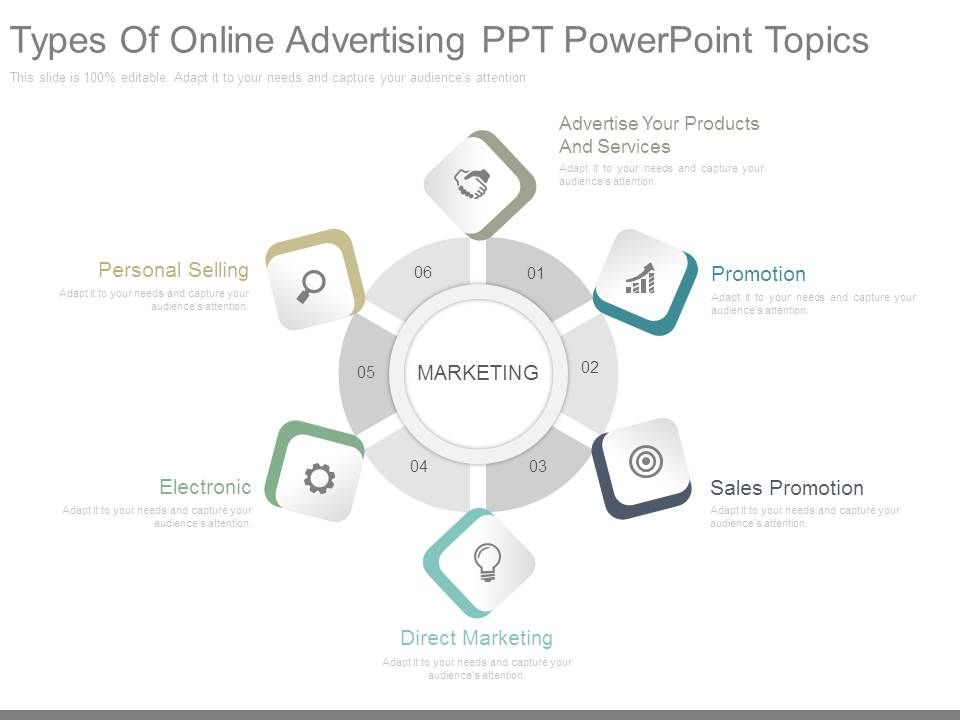 Types Of Online Advertising Ppt Powerpoint Topics   PowerPoint ...