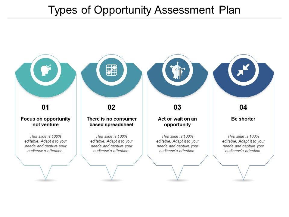 Image result for opportunity assessment plan