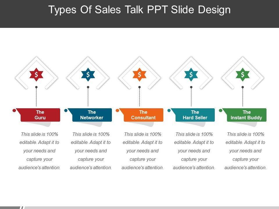 How to sales talk your product ppt example | presentation.