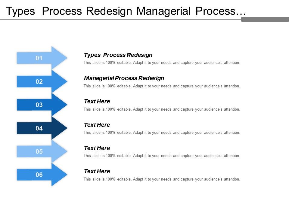types_process_redesign_managerial_process_redesign_product_management_Slide01