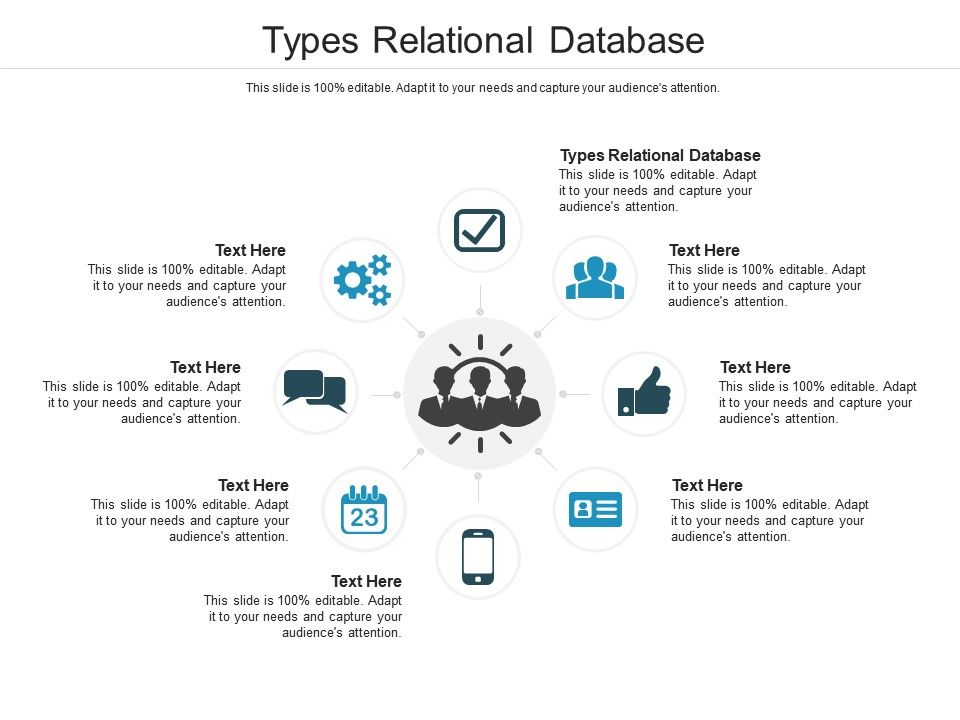 Types Relational Database Ppt Powerpoint Presentation Visual Aids Professional Cpb