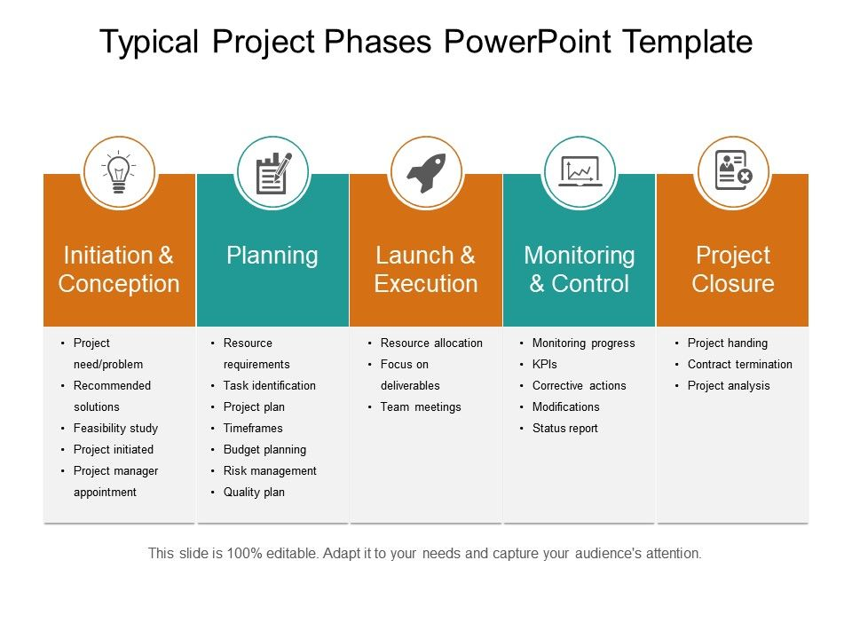 Typical Project Phases Powerpoint Template Powerpoint
