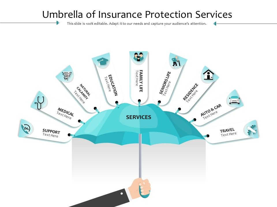Umbrella Of Insurance Protection Services