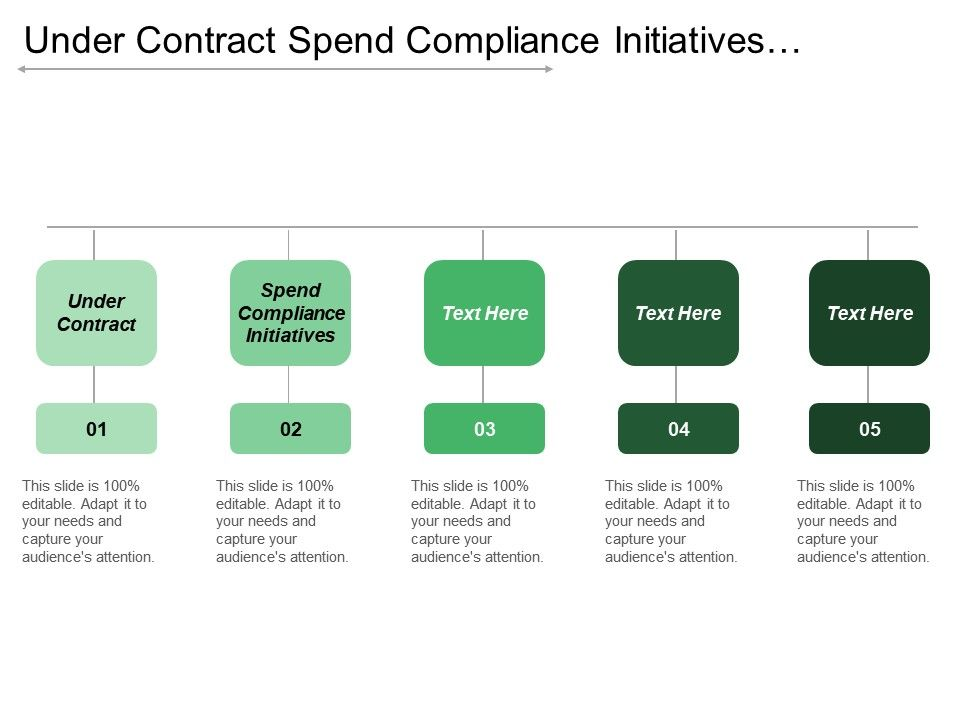 Under Contract Spend Compliance Initiatives Supplier Performance Management Slide01