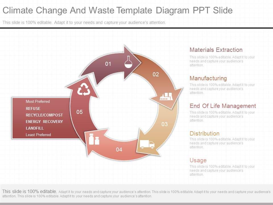 71210355 style circular loop 5 piece powerpoint presentation diagram