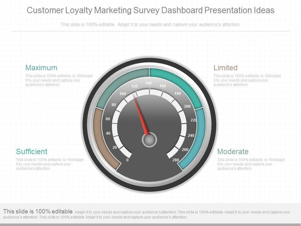 unique_customer_loyalty_marketing_survey_dashboard_presentation_ideas_Slide01