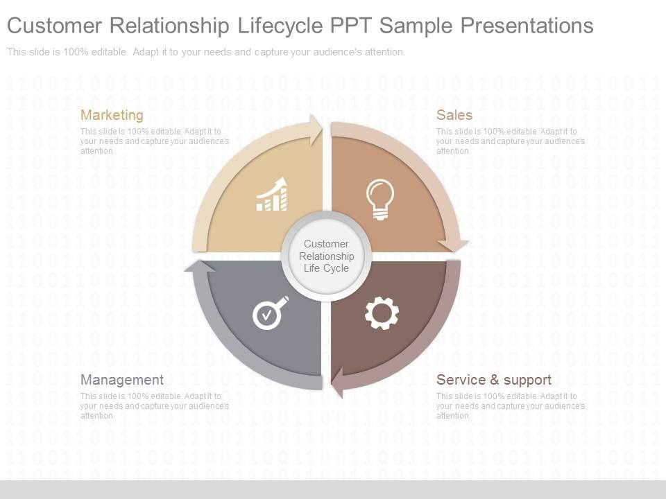 unique_customer_relationship_lifecycle_ppt_sample_presentations_Slide01