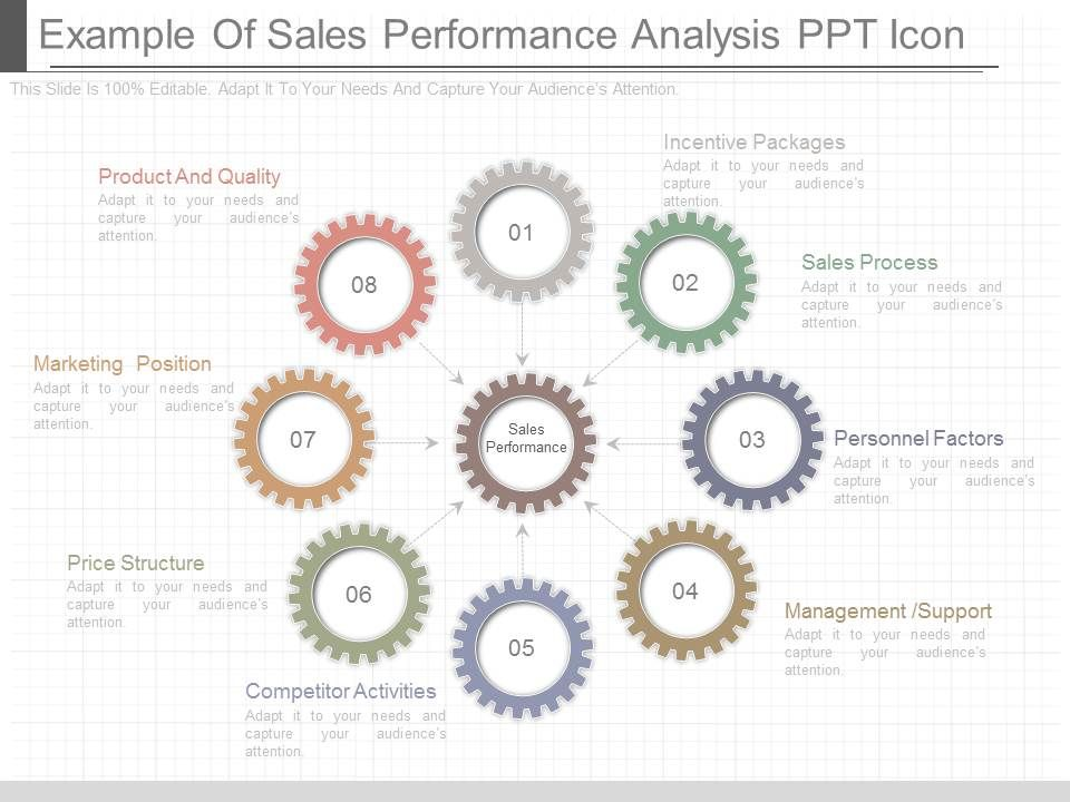 Unique Example Of Sales Performance Analysis Ppt Icon | Powerpoint