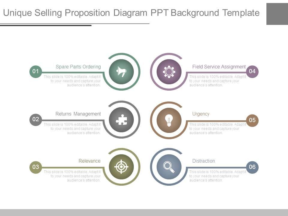 Unique Selling Proposition Diagram Ppt Background Template