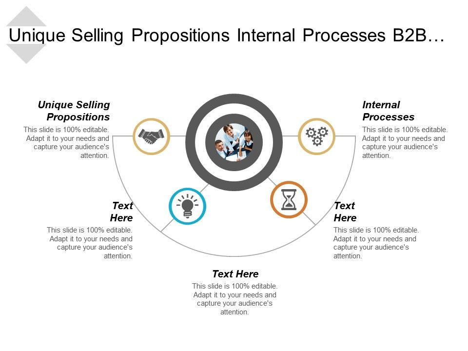 unique_selling_propositions_internal_processes_b2b_channel_marketing_cpb_Slide01