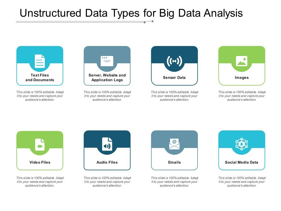 Unstructured Data Types For Big Data Analysis
