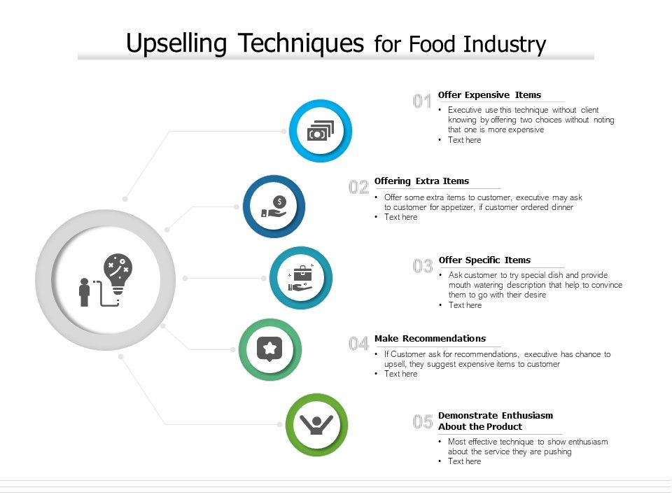 Upselling Techniques For Food Industry