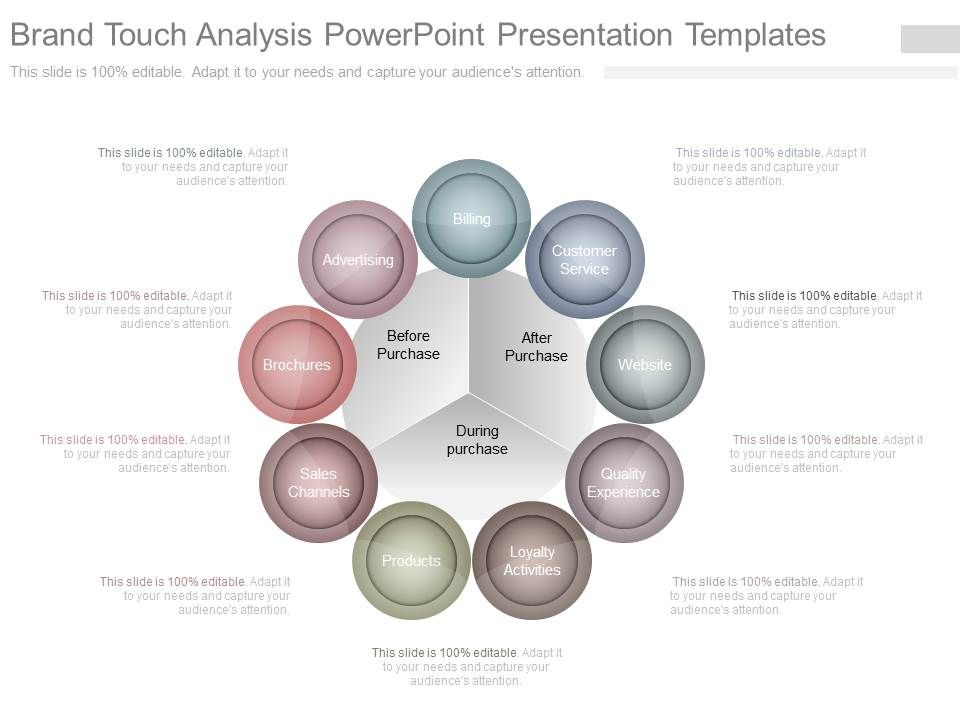 brand assessment template - 58696965 style circular loop 9 piece powerpoint