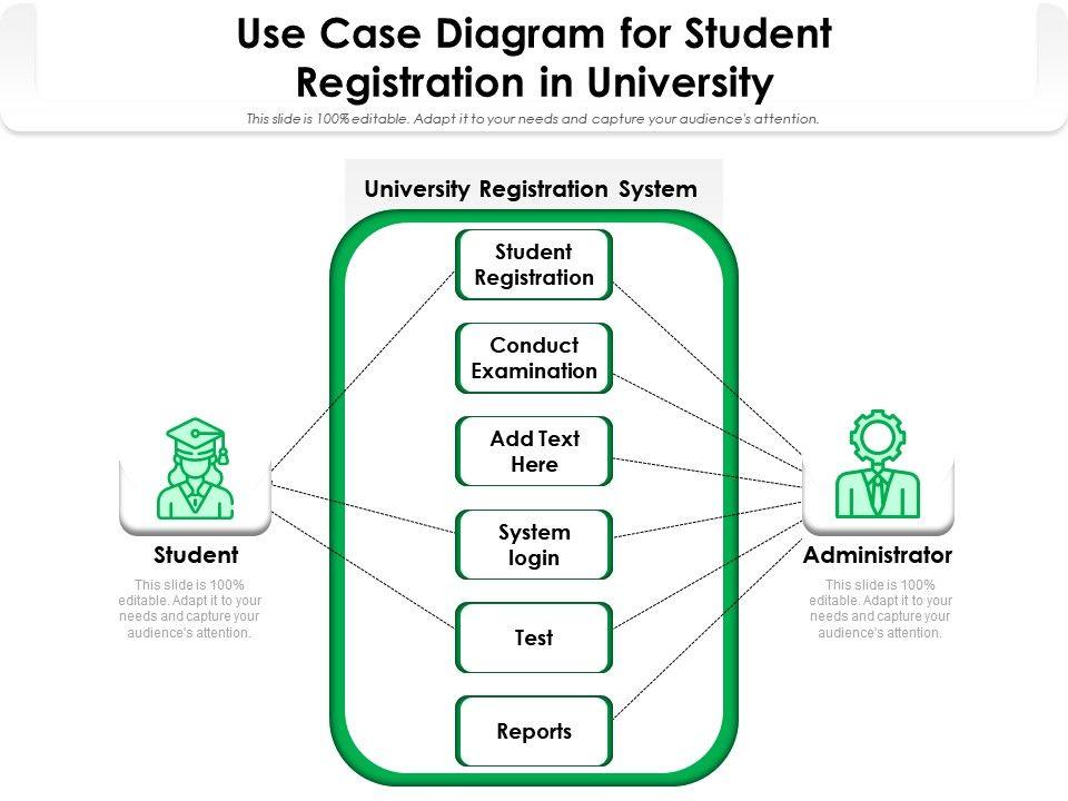 Use Case Diagram For Student Registration In University ...