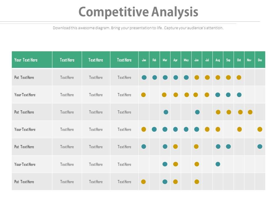 Use Competitive Analysis To Attract Your Target Market Powerpoint