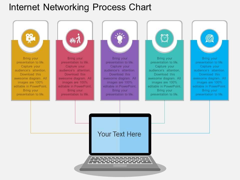 Uses of internet ppt presentation free download