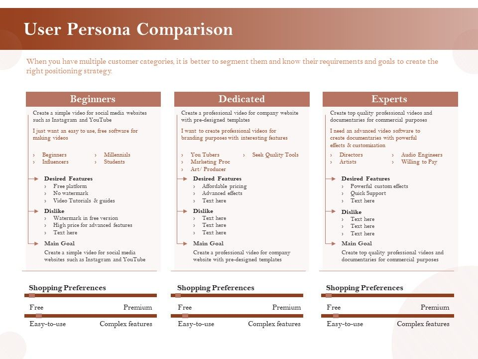 User Persona Comparison Ppt Powerpoint Presentation Model Shapes