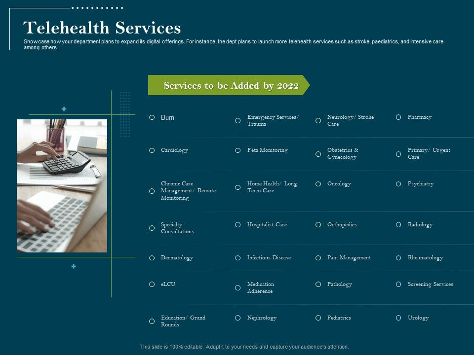 Using Digital Technology Transforming Processes Telehealth Services Ppt Files